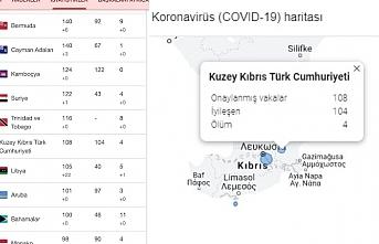 Google, KKTC'yi Covid-19 haritasına kaydetti