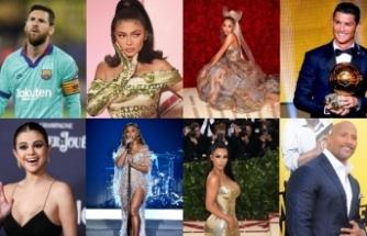 En çok takip edilen ünlüler