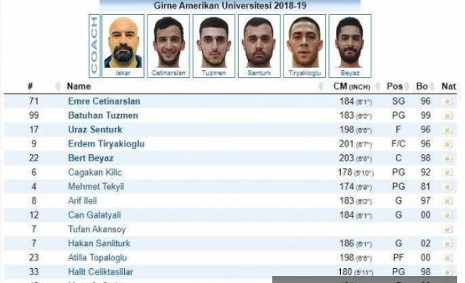 Ligimiz artık Eurobasket'in takibinde