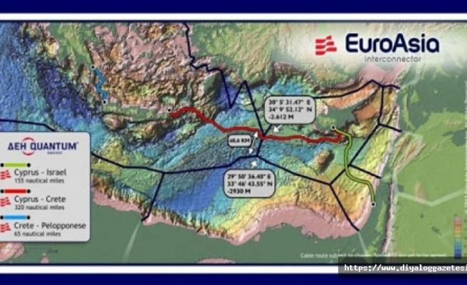 Deniz altından elektrik projesi ilerliyor